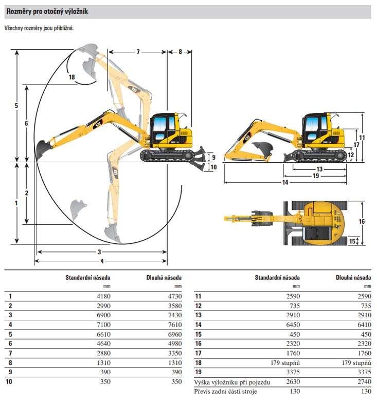info CAT 308D CR SB