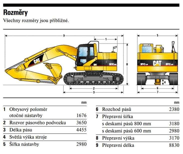 Rozměry CAT 321C